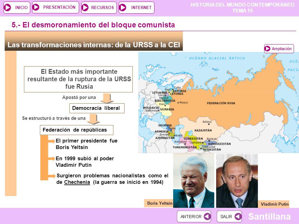 HISTORIA DEL MUNDO CONTEMPORÁNEO TEMA 15 RECURSOSINTERNETPRESENTACIÓN Santillana INICIO Las transformaciones internas: de la URSS a la CEI El Estado m