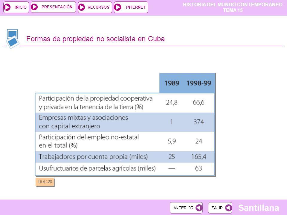 HISTORIA DEL MUNDO CONTEMPORÁNEO TEMA 15 RECURSOSINTERNETPRESENTACIÓN Santillana INICIO Formas de propiedad no socialista en Cuba DOC.28
