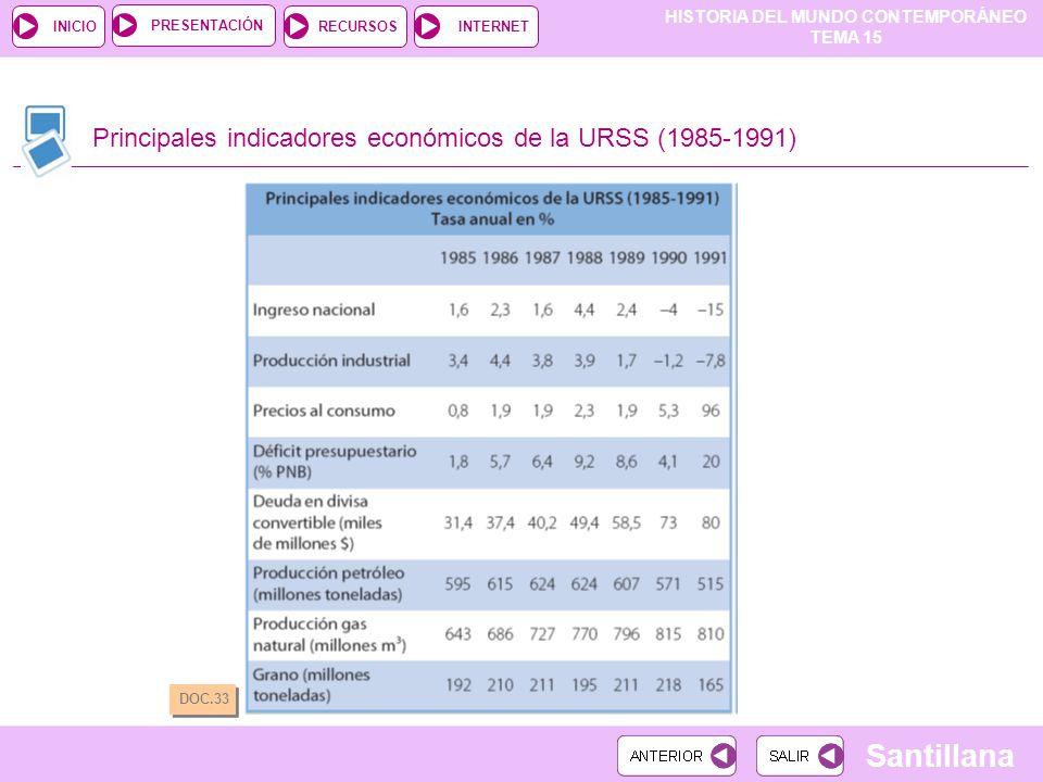 HISTORIA DEL MUNDO CONTEMPORÁNEO TEMA 15 RECURSOSINTERNETPRESENTACIÓN Santillana INICIO Principales indicadores económicos de la URSS (1985-1991) DOC.