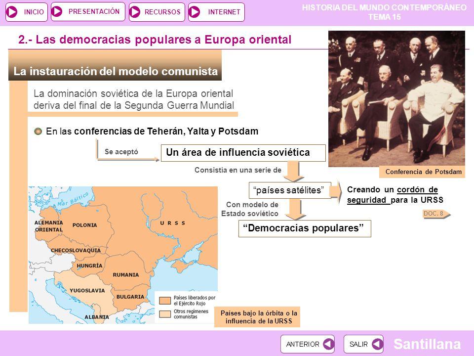 HISTORIA DEL MUNDO CONTEMPORÁNEO TEMA 15 RECURSOSINTERNETPRESENTACIÓN Santillana INICIO 2.- Las democracias populares a Europa oriental La instauració