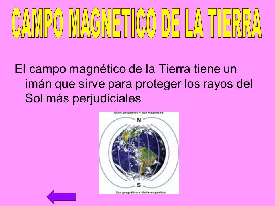 El campo magnético de la Tierra tiene un imán que sirve para proteger los rayos del Sol más perjudiciales