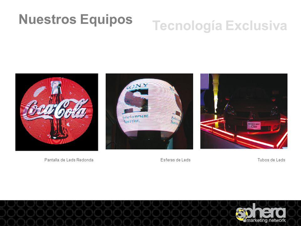 Pantalla de Leds Redonda Nuestros Equipos Tecnología Exclusiva Esferas de LedsTubos de Leds