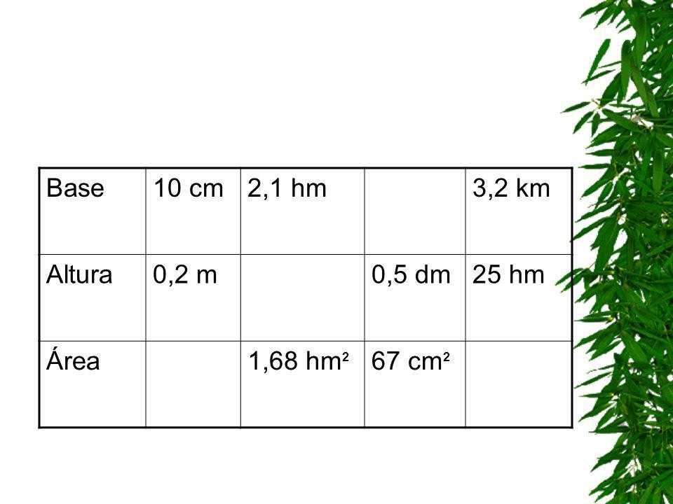 Calcula el área de los siguientes rectángulos: a) Base: 12 m Altura: 20 m b) Base: 2 km Altura: 1425 m Queremos construir una nave, con forma rectangular, de 42 m ².