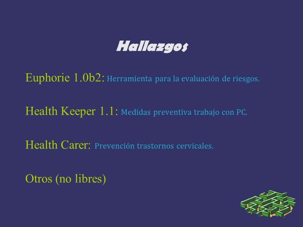 Hallazgos Euphorie 1.0b2: Herramienta para la evaluación de riesgos. Health Keeper 1.1: Medidas preventiva trabajo con PC. Health Carer: Prevención tr
