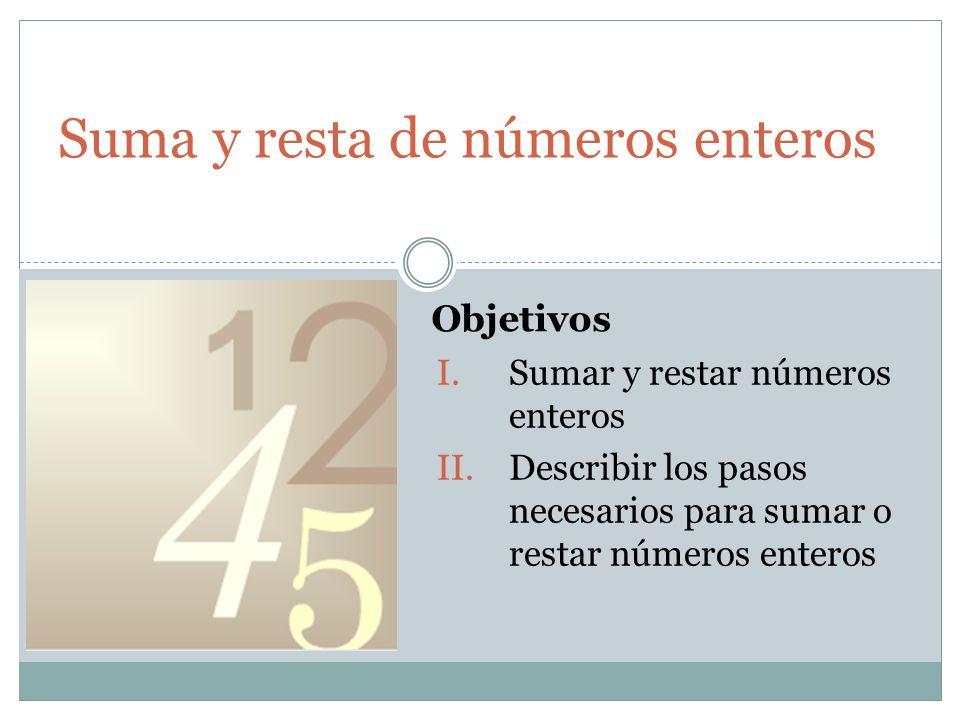 Objetivos Suma y resta de números enteros I.Sumar y restar números enteros II.Describir los pasos necesarios para sumar o restar números enteros