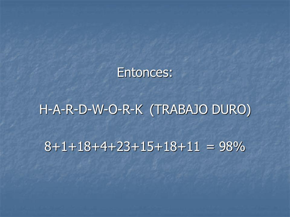 Si cada letra del alfabeto: A B C D E F G H I J K L M N O P Q R S T U V W X Y Z Es representada con un número: 1 2 3 4 5 6 7 8 9 10 11 12 13 14 15 16