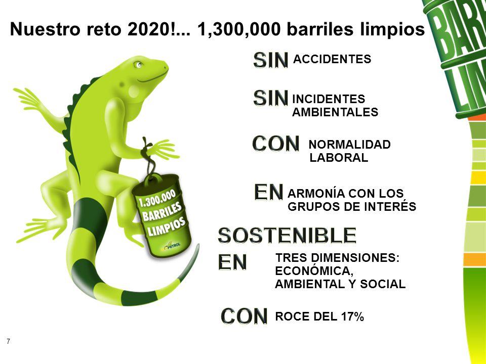 7 Nuestro reto 2020!... 1,300,000 barriles limpios ACCIDENTES ARMONÍA CON LOS GRUPOS DE INTERÉS INCIDENTES AMBIENTALES NORMALIDAD LABORAL TRES DIMENSI