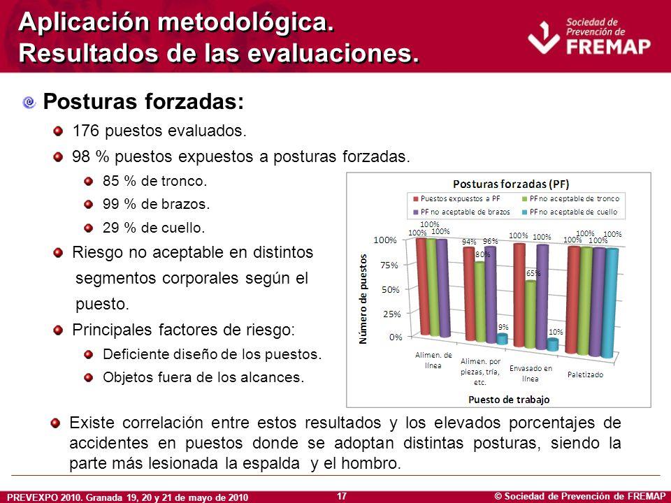 © Sociedad de Prevención de FREMAP PREVEXPO 2010. Granada 19, 20 y 21 de mayo de 2010 17 Aplicación metodológica. Resultados de las evaluaciones. Post