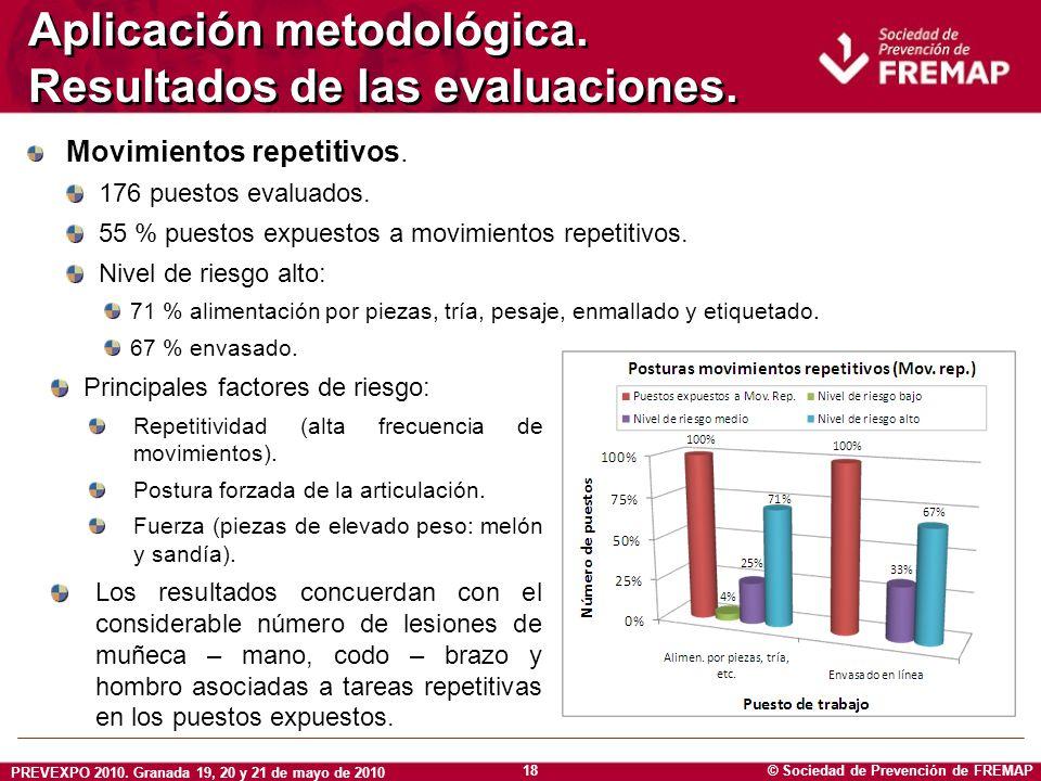 © Sociedad de Prevención de FREMAP PREVEXPO 2010. Granada 19, 20 y 21 de mayo de 2010 18 Aplicación metodológica. Resultados de las evaluaciones. Movi