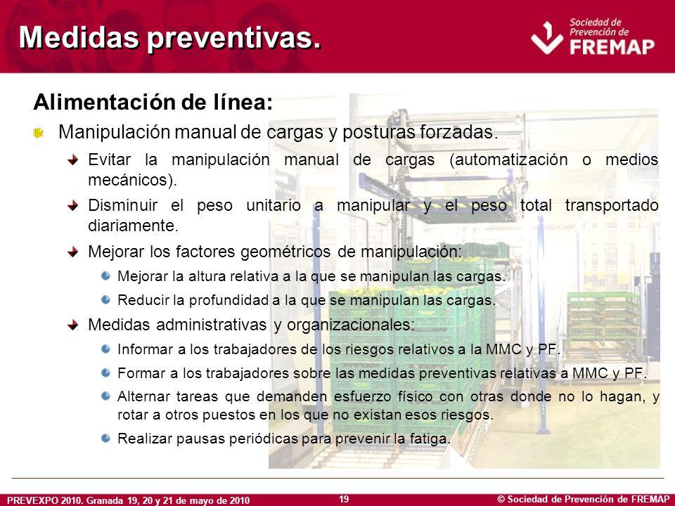 © Sociedad de Prevención de FREMAP PREVEXPO 2010. Granada 19, 20 y 21 de mayo de 2010 19 Medidas preventivas. Alimentación de línea: Manipulación manu