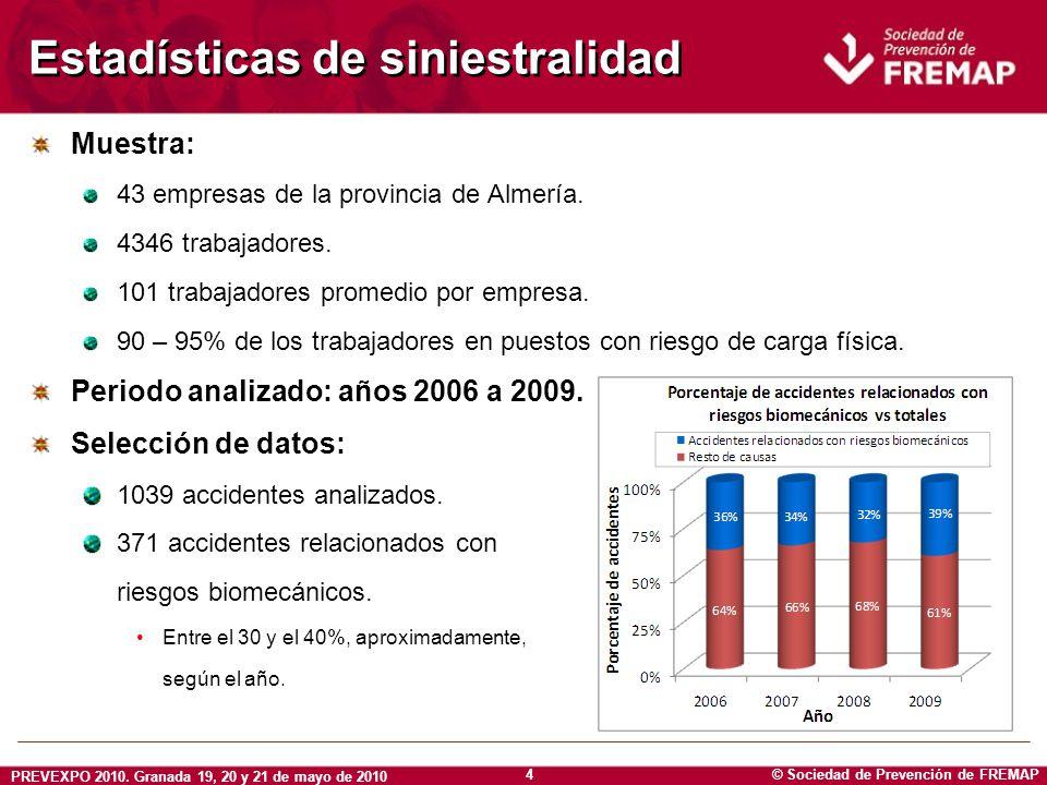 © Sociedad de Prevención de FREMAP PREVEXPO 2010. Granada 19, 20 y 21 de mayo de 2010 4 Estadísticas de siniestralidad Muestra: 43 empresas de la prov