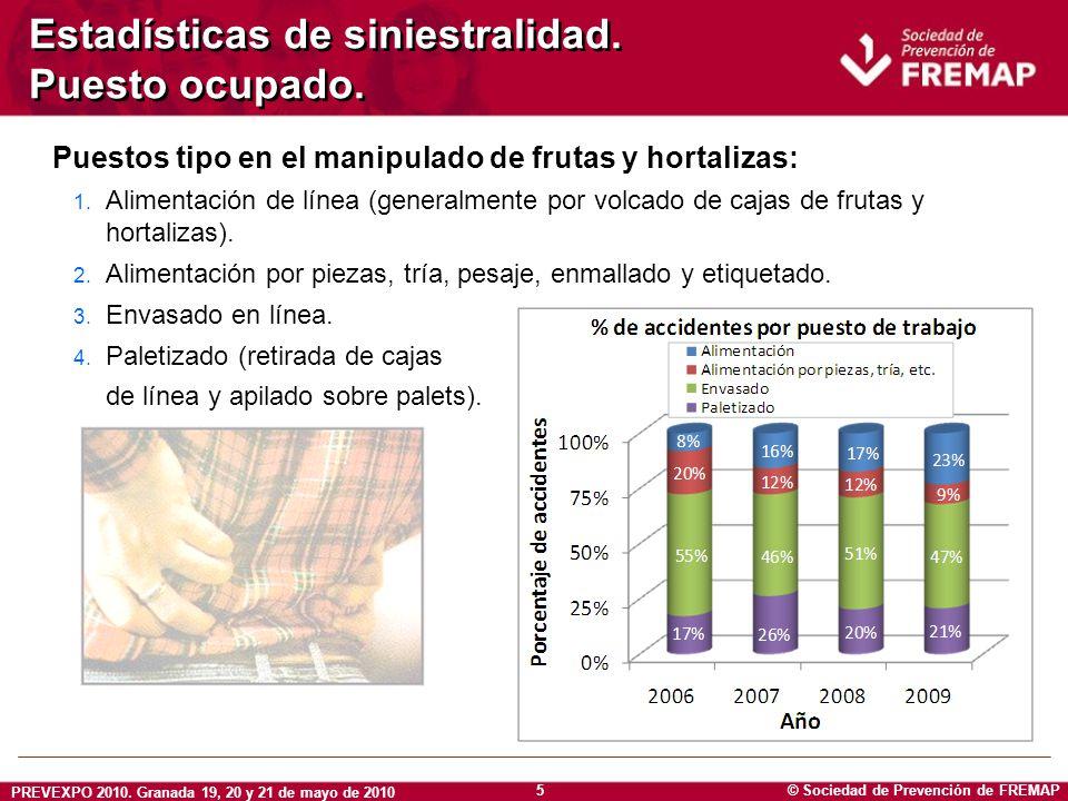 © Sociedad de Prevención de FREMAP PREVEXPO 2010. Granada 19, 20 y 21 de mayo de 2010 5 Estadísticas de siniestralidad. Puesto ocupado. Puestos tipo e