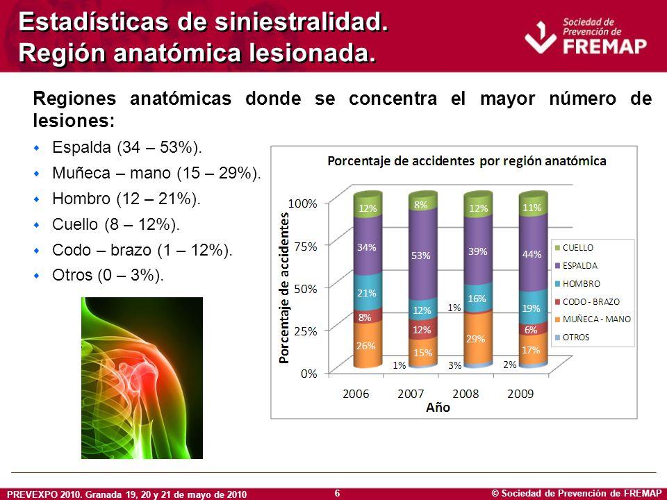 © Sociedad de Prevención de FREMAP PREVEXPO 2010. Granada 19, 20 y 21 de mayo de 2010 6 Estadísticas de siniestralidad. Región anatómica lesionada. Re