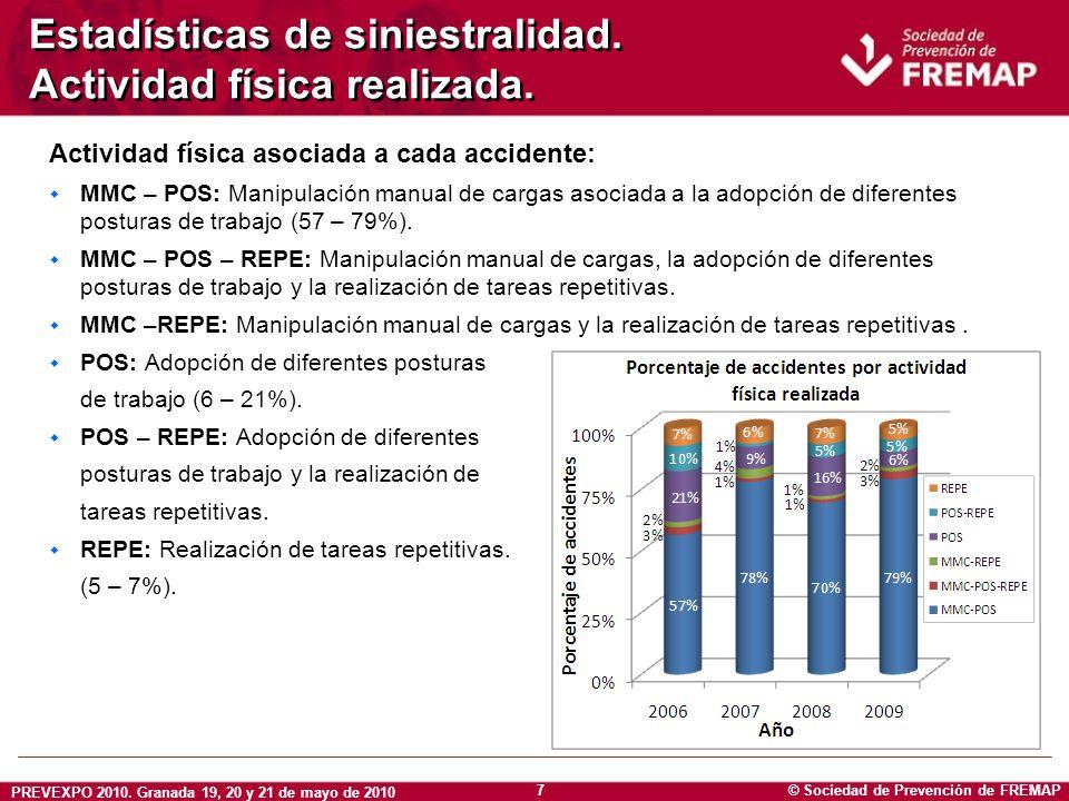 © Sociedad de Prevención de FREMAP PREVEXPO 2010. Granada 19, 20 y 21 de mayo de 2010 7 Estadísticas de siniestralidad. Actividad física realizada. Ac