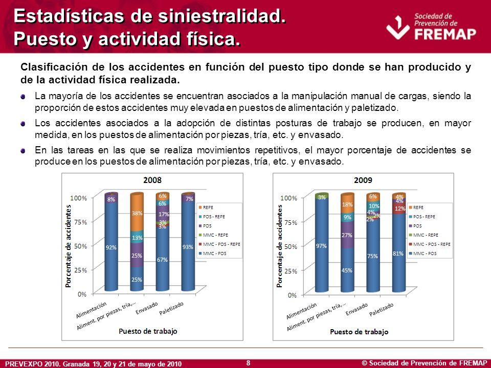 © Sociedad de Prevención de FREMAP PREVEXPO 2010. Granada 19, 20 y 21 de mayo de 2010 8 Estadísticas de siniestralidad. Puesto y actividad física. Cla