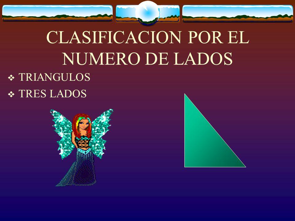 CLASIFICACION POR EL NUMERO DE LADOS TRIANGULOS TRES LADOS