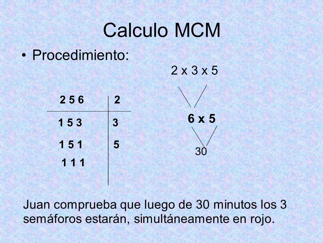 Calculo MCM Procedimiento: 2 x 3 x 5 2 5 6 2 1 5 3 3 1 5 1 1 1 6 x 5 30 Juan comprueba que luego de 30 minutos los 3 semáforos estarán, simultáneamente en rojo.