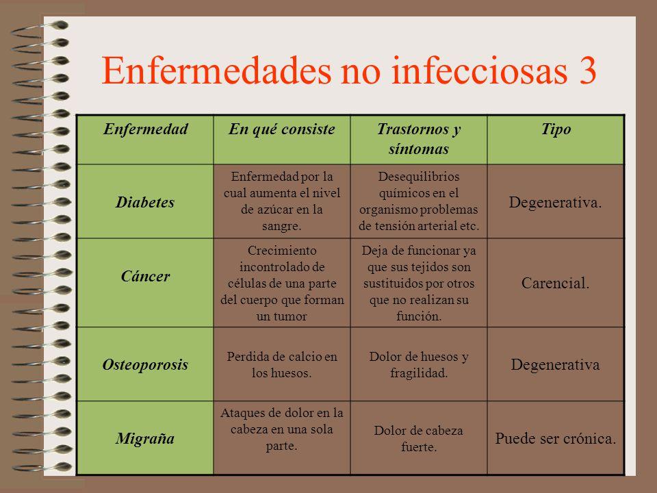 Enfermedades no infecciosas 3 EnfermedadEn qué consisteTrastornos y síntomas Tipo Diabetes Enfermedad por la cual aumenta el nivel de azúcar en la san