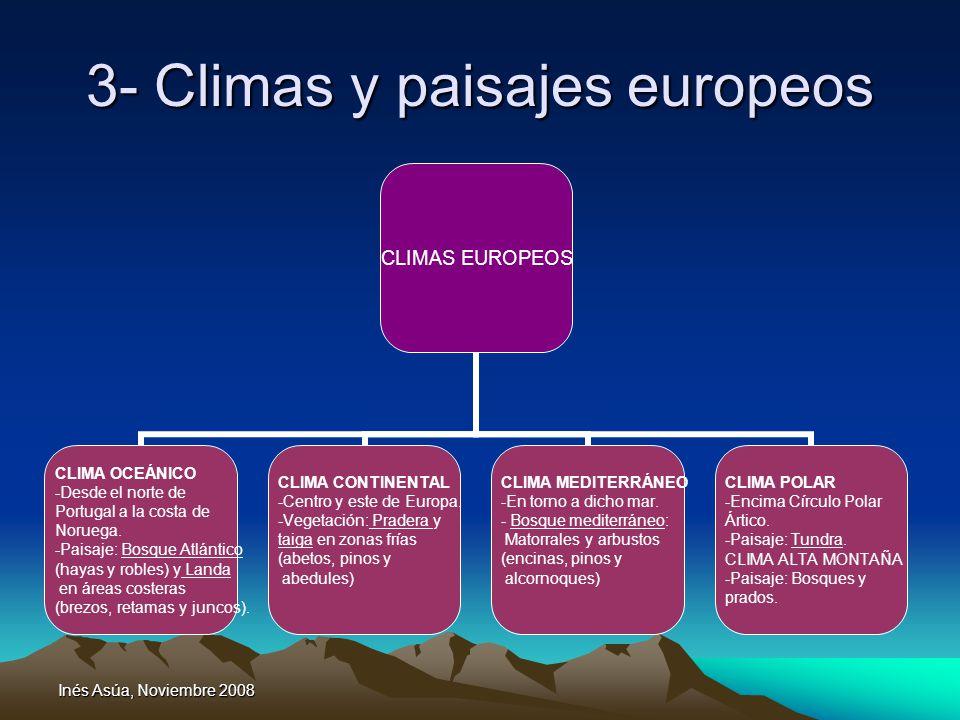 Inés Asúa, Noviembre 2008 3- Climas y paisajes europeos CLIMAS EUROPEOS CLIMA OCEÁNICO Desde el norte de Portugal a la costa de Noruega. Paisaje: Bosq