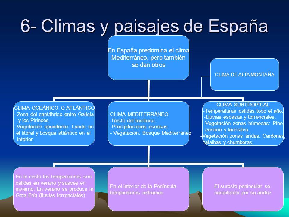 Inés Asúa, Noviembre 2008 6- Climas y paisajes de España En España predomina el clima Mediterráneo, pero también se dan otros CLIMA OCEÁNICO O ATLÁNTICO Zona del cantábrico entre Galicia y los Pirineos.