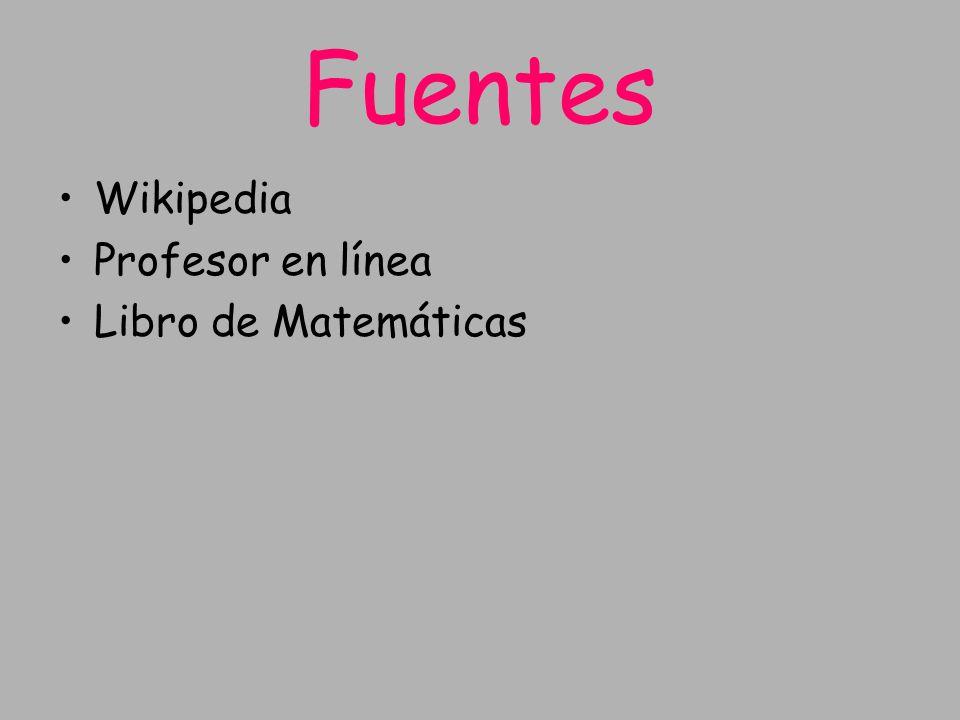 Fuentes Wikipedia Profesor en línea Libro de Matemáticas