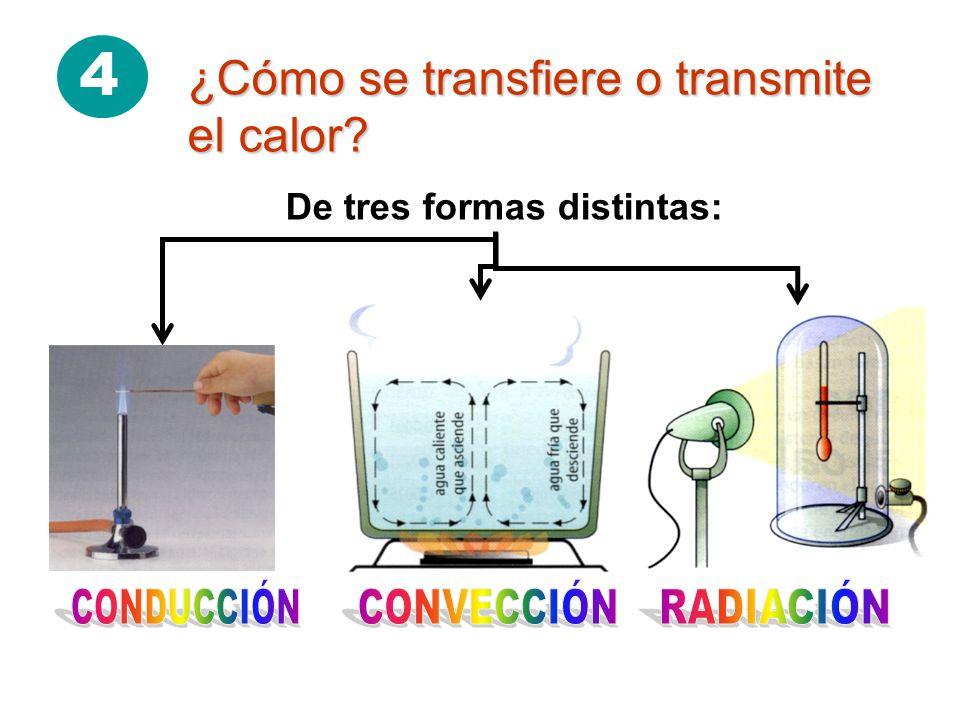 4 ¿Cómo se transfiere o transmite el calor? De tres formas distintas:
