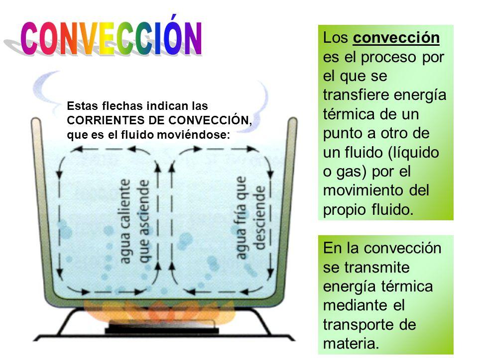 En la convección se transmite energía térmica mediante el transporte de materia.