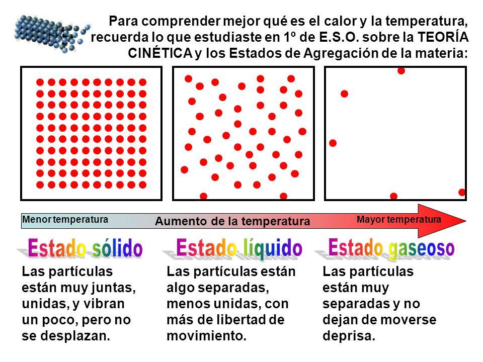 Para comprender mejor qué es el calor y la temperatura, recuerda lo que estudiaste en 1º de E.S.O.