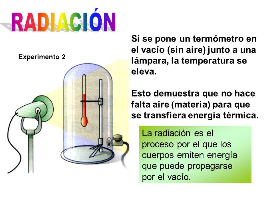 Si se pone un termómetro en el vacío (sin aire) junto a una lámpara, la temperatura se eleva.