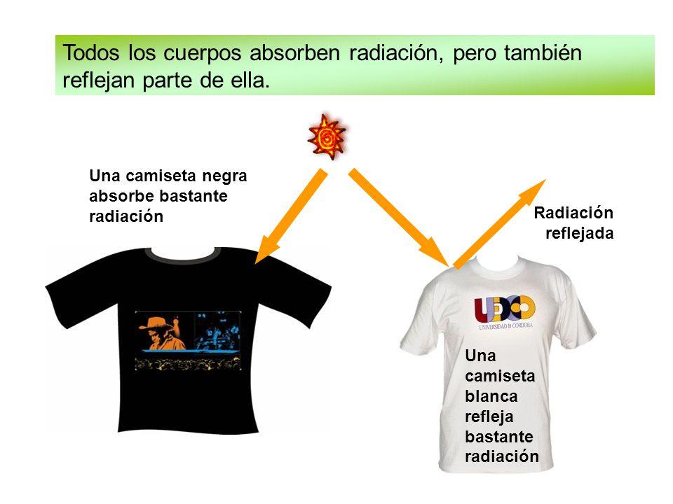 Todos los cuerpos absorben radiación, pero también reflejan parte de ella.