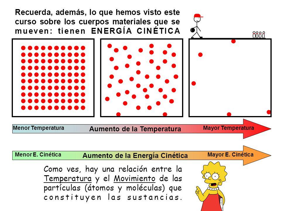 Recuerda, además, lo que hemos visto este curso sobre los cuerpos materiales que se mueven: tienen ENERGÍA CINÉTICA Aumento de la Temperatura Mayor TemperaturaMenor Temperatura Aumento de la Energía Cinética Menor E.