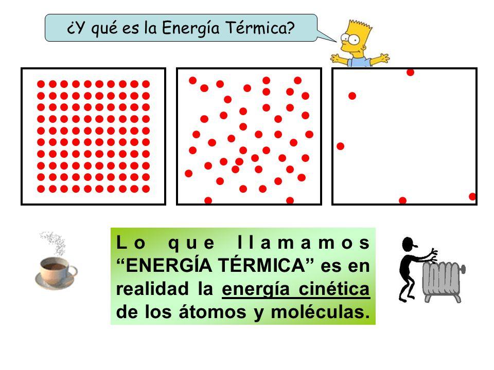 Lo que llamamos ENERGÍA TÉRMICA es en realidad la energía cinética de los átomos y moléculas.