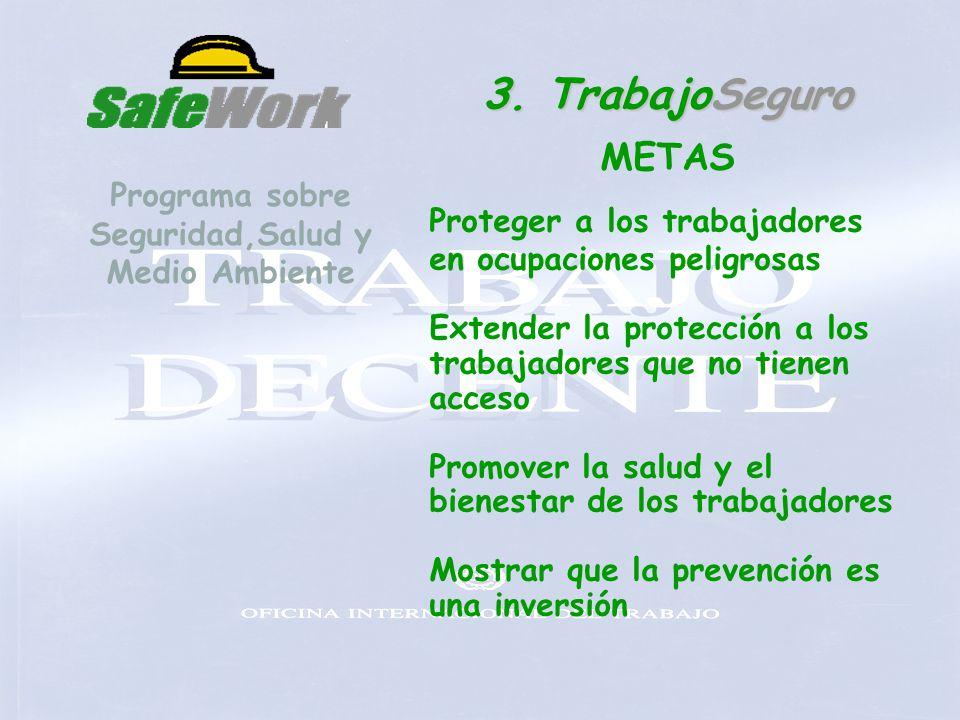 3. TrabajoSeguro METAS Proteger a los trabajadores en ocupaciones peligrosas Extender la protección a los trabajadores que no tienen acceso Promover l