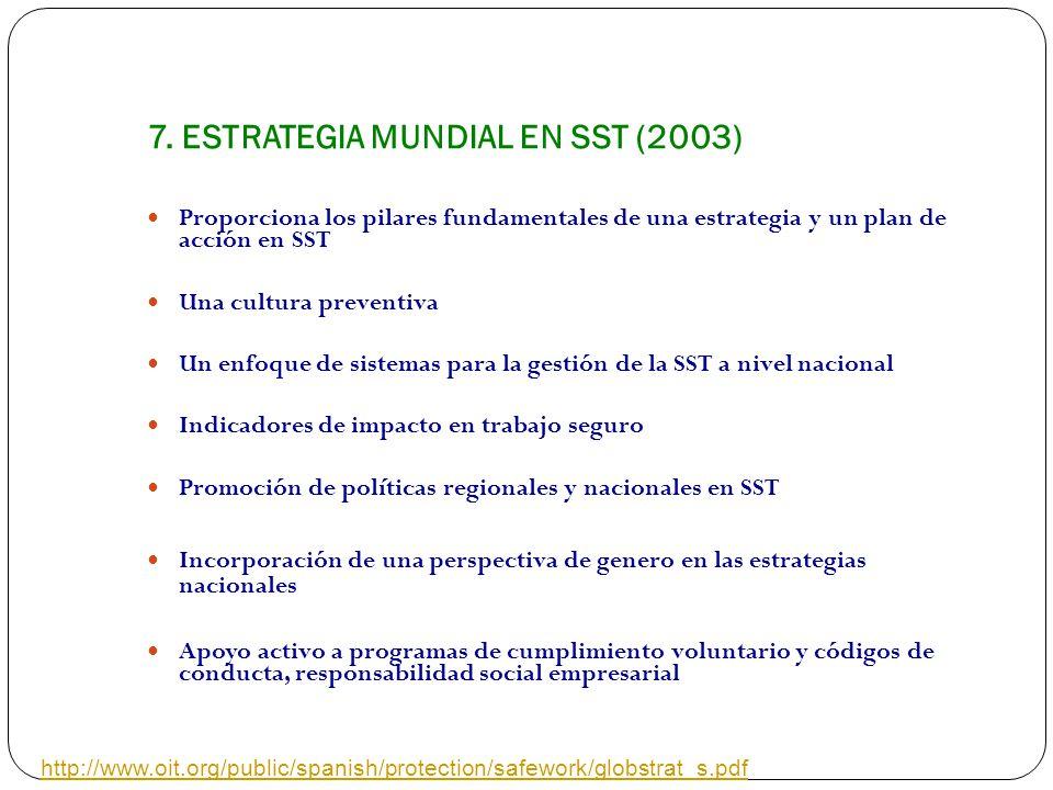 7. ESTRATEGIA MUNDIAL EN SST (2003) Proporciona los pilares fundamentales de una estrategia y un plan de acción en SST Una cultura preventiva Un enfoq