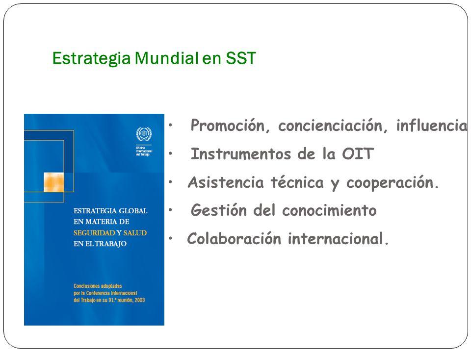 Estrategia Mundial en SST Promoción, concienciación, influencia Instrumentos de la OIT Asistencia técnica y cooperación. Gestión del conocimiento Cola