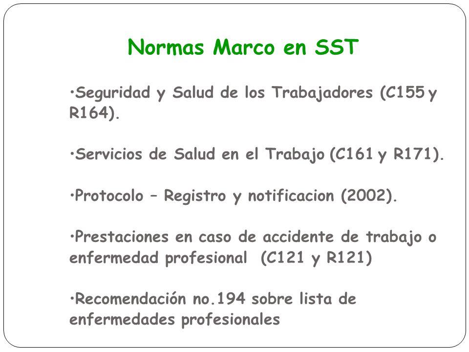 Normas Marco en SST Seguridad y Salud de los Trabajadores (C155 y R164). Servicios de Salud en el Trabajo (C161 y R171). Protocolo – Registro y notifi