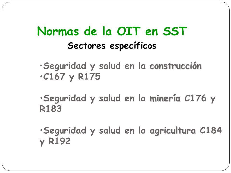 Normas de la OIT en SST Sectores específicos construcciónSeguridad y salud en la construcción C167 y R175 mineríaSeguridad y salud en la minería C176