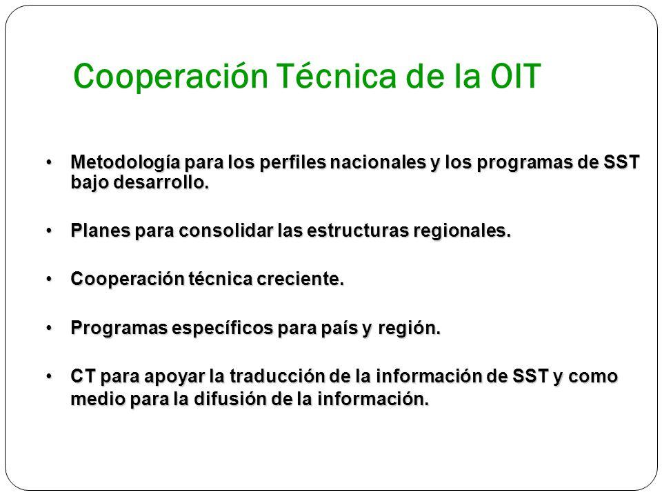 Metodología para los perfiles nacionales y los programas de SST bajo desarrollo.Metodología para los perfiles nacionales y los programas de SST bajo d