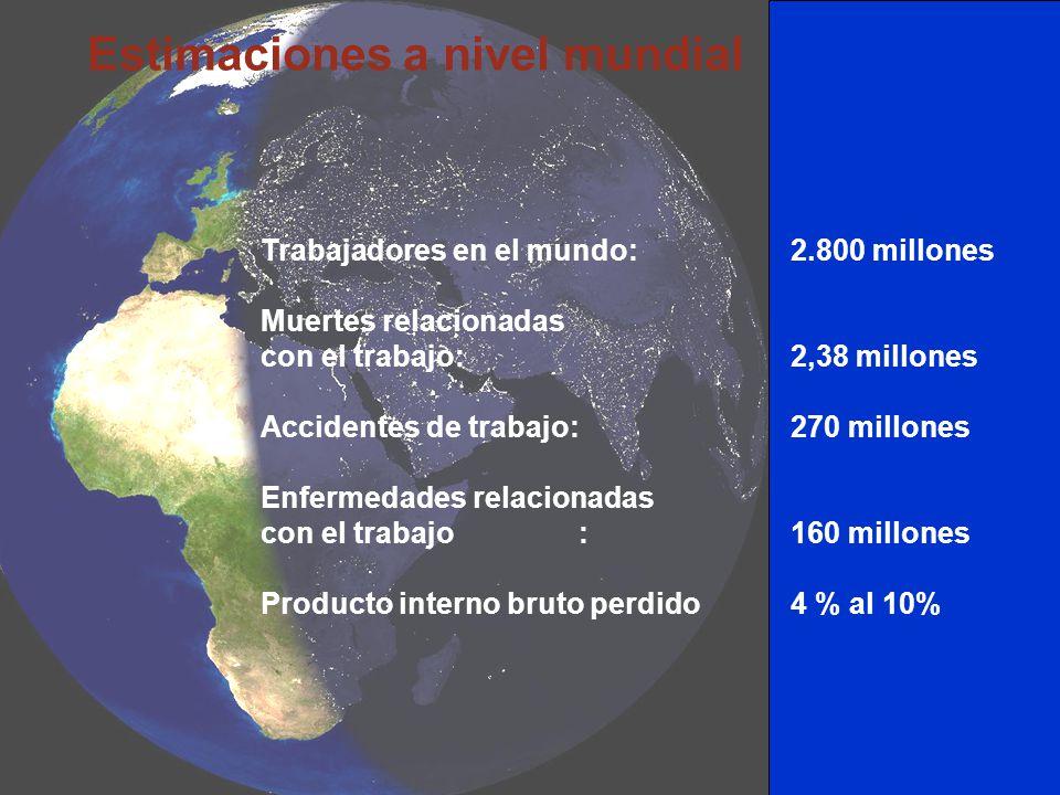 Estimaciones a nivel mundial Trabajadores en el mundo:2.800 millones Muertes relacionadas con el trabajo:2,38 millones Accidentes de trabajo:270 millo