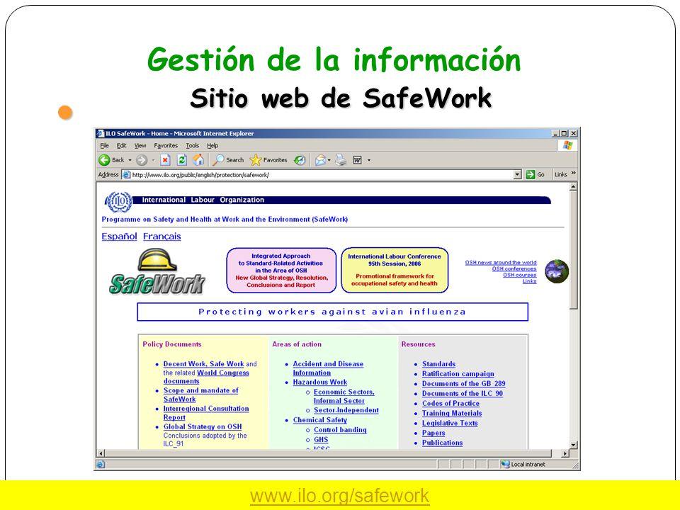 Sitio web de SafeWork Gestión de la información Sitio web de SafeWork www.ilo.org/safework