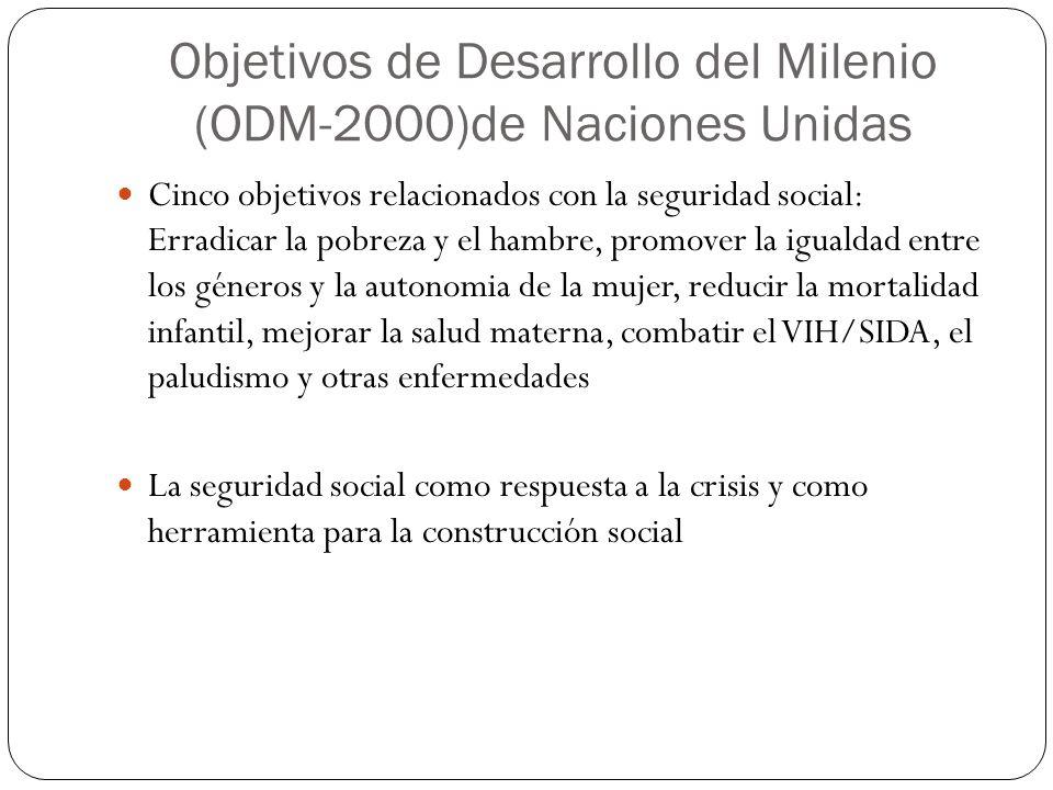Objetivos de Desarrollo del Milenio (ODM-2000)de Naciones Unidas Cinco objetivos relacionados con la seguridad social: Erradicar la pobreza y el hambr
