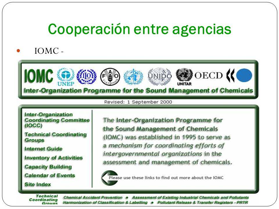 Cooperación entre agencias IOMC -