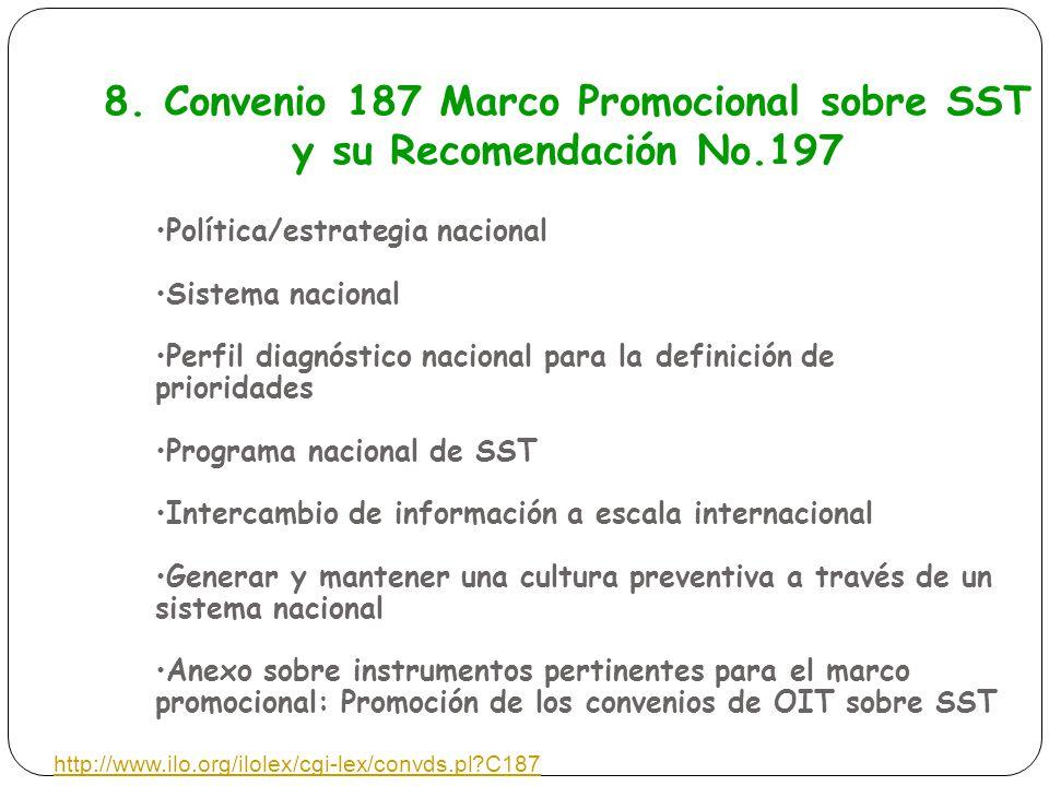 8. Convenio 187 Marco Promocional sobre SST y su Recomendación No.197 Política/estrategia nacional Sistema nacional Perfil diagnóstico nacional para l