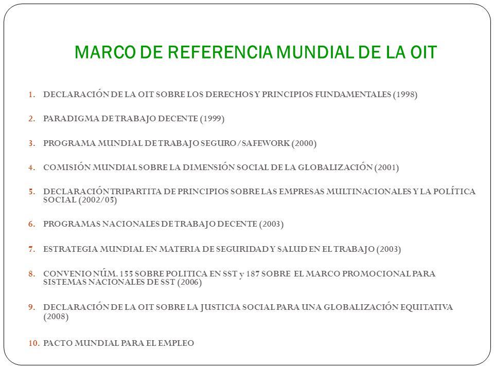 MARCO DE REFERENCIA MUNDIAL DE LA OIT 1.DECLARACIÓN DE LA OIT SOBRE LOS DERECHOS Y PRINCIPIOS FUNDAMENTALES (1998) 2.PARADIGMA DE TRABAJO DECENTE (199