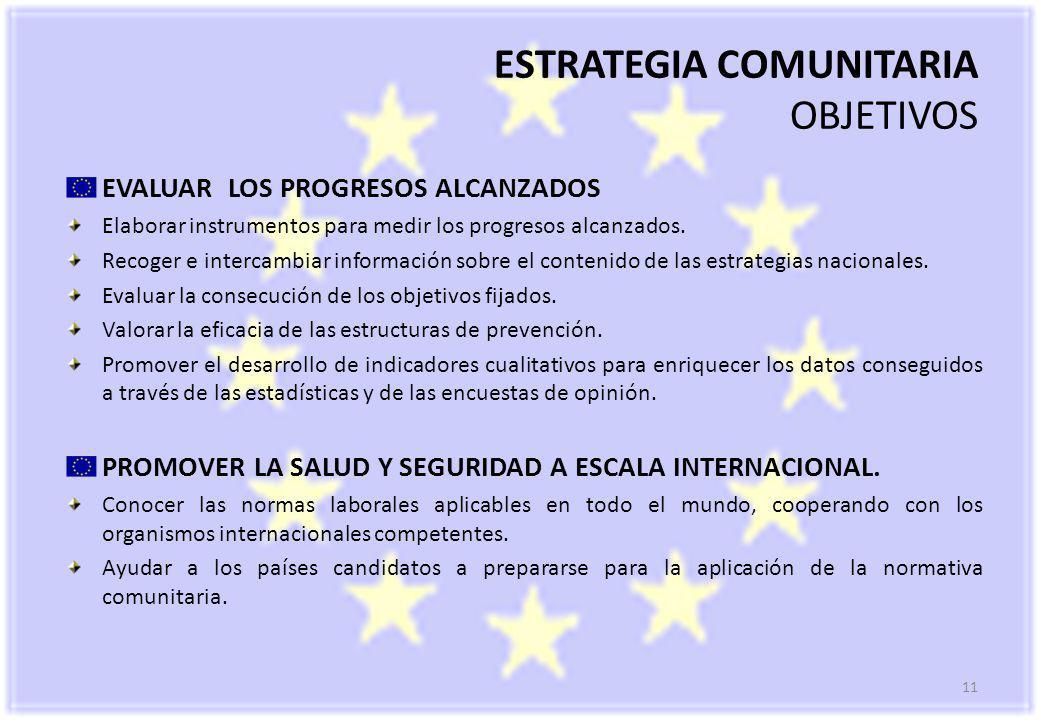 11 ESTRATEGIA COMUNITARIA OBJETIVOS EVALUAR LOS PROGRESOS ALCANZADOS Elaborar instrumentos para medir los progresos alcanzados.
