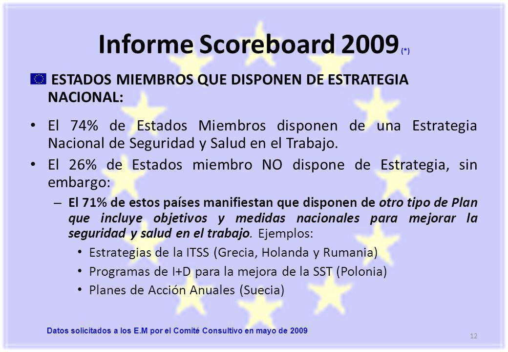 12 Informe Scoreboard 2009 (*) ESTADOS MIEMBROS QUE DISPONEN DE ESTRATEGIA NACIONAL: El 74% de Estados Miembros disponen de una Estrategia Nacional de Seguridad y Salud en el Trabajo.