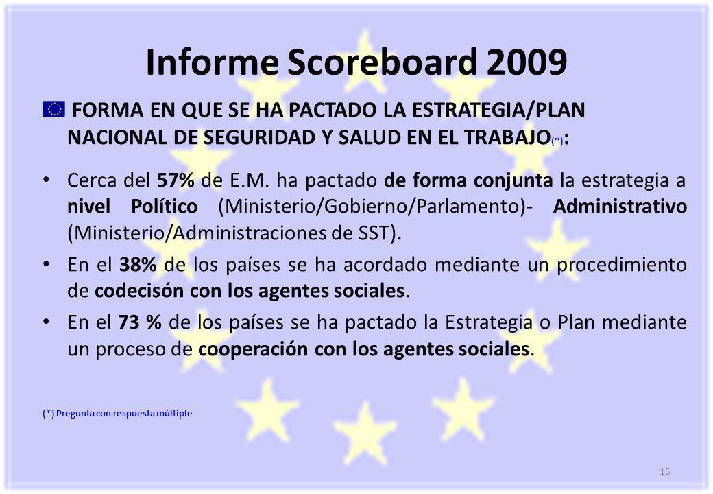 15 Informe Scoreboard 2009 FORMA EN QUE SE HA PACTADO LA ESTRATEGIA/PLAN NACIONAL DE SEGURIDAD Y SALUD EN EL TRABAJO (*) : Cerca del 57% de E.M.