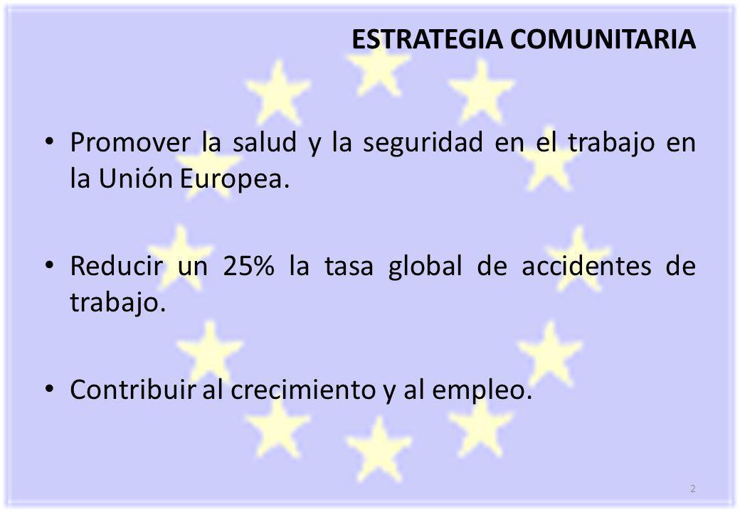 2 ESTRATEGIA COMUNITARIA Promover la salud y la seguridad en el trabajo en la Unión Europea.
