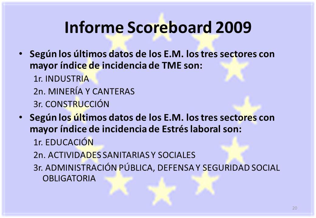 20 Informe Scoreboard 2009 Según los últimos datos de los E.M.