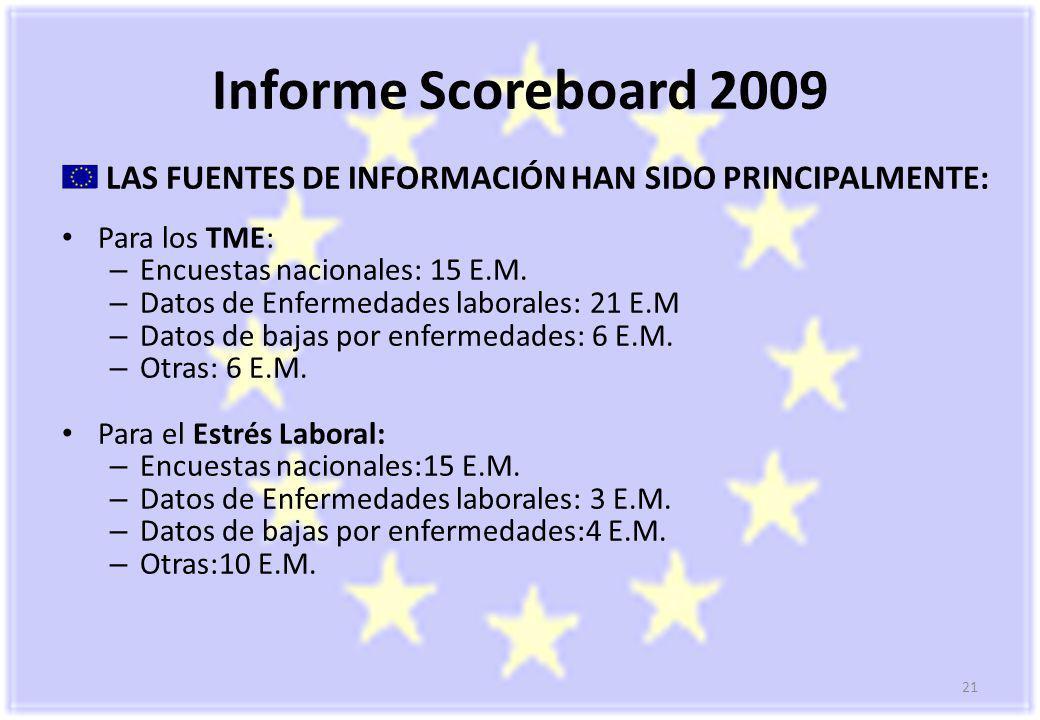 21 Informe Scoreboard 2009 LAS FUENTES DE INFORMACIÓN HAN SIDO PRINCIPALMENTE: Para los TME: – Encuestas nacionales: 15 E.M.